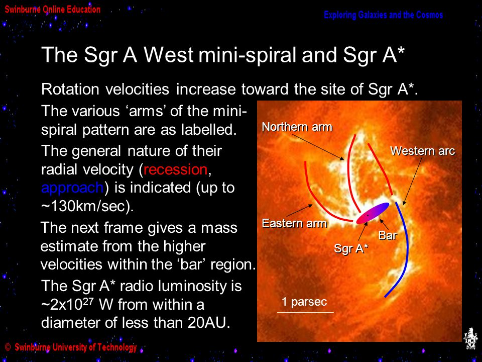 The various arms of the mini- spiral pattern are as labelled. The Sgr A* radio luminosity is ~2x10 27 W from within a diameter of less than 20AU. The