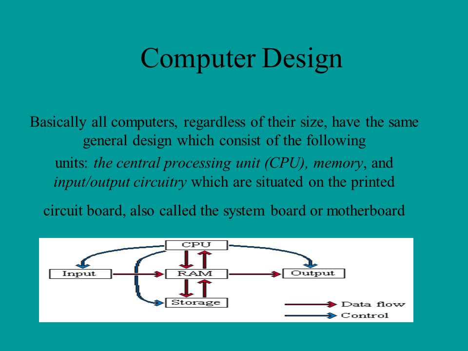 Computer Design Basically all computers, regardless of their size, have the same general design which consist of the following units: the central proc
