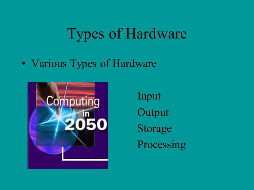 Types of Hardware Various Types of Hardware Input Output Storage Processing