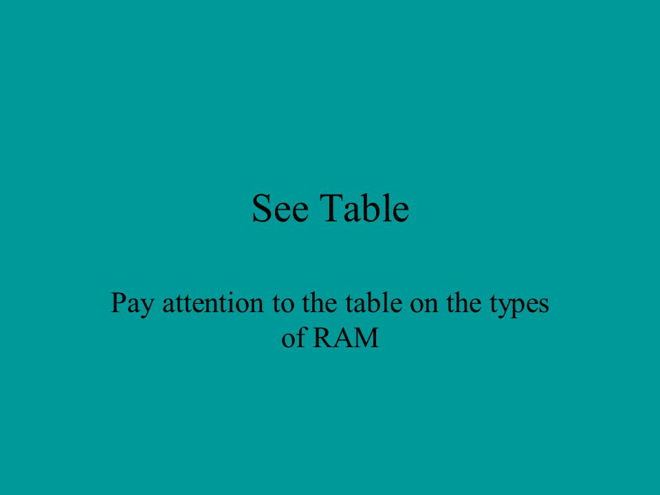 See Table Pay attention to the table on the types of RAM