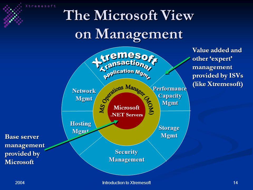 200414Introduction to Xtremesoft The Microsoft View on Management Microsoft.Net Servers Microsoft.NET Servers StorageMgmt SecurityManagement HostingMg