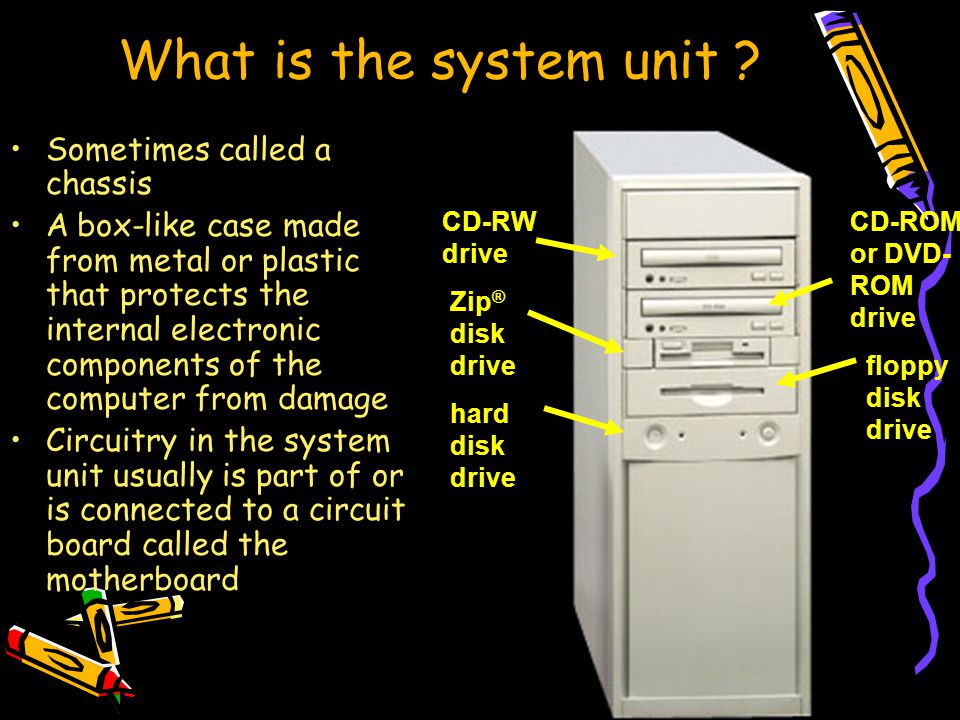 What is the system unit ? Sometimes called a chassis A box-like case made from metal or plastic that protects the internal electronic components of th