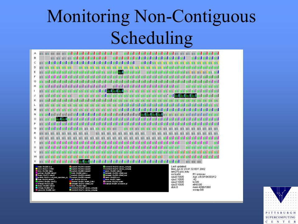 Monitoring Non-Contiguous Scheduling
