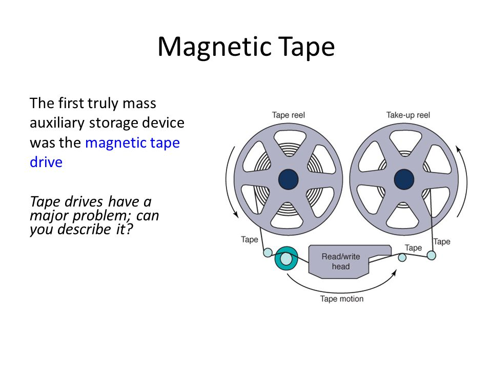 Magnetic Tape The first truly mass auxiliary storage device was the magnetic tape drive Tape drives have a major problem; can you describe it?