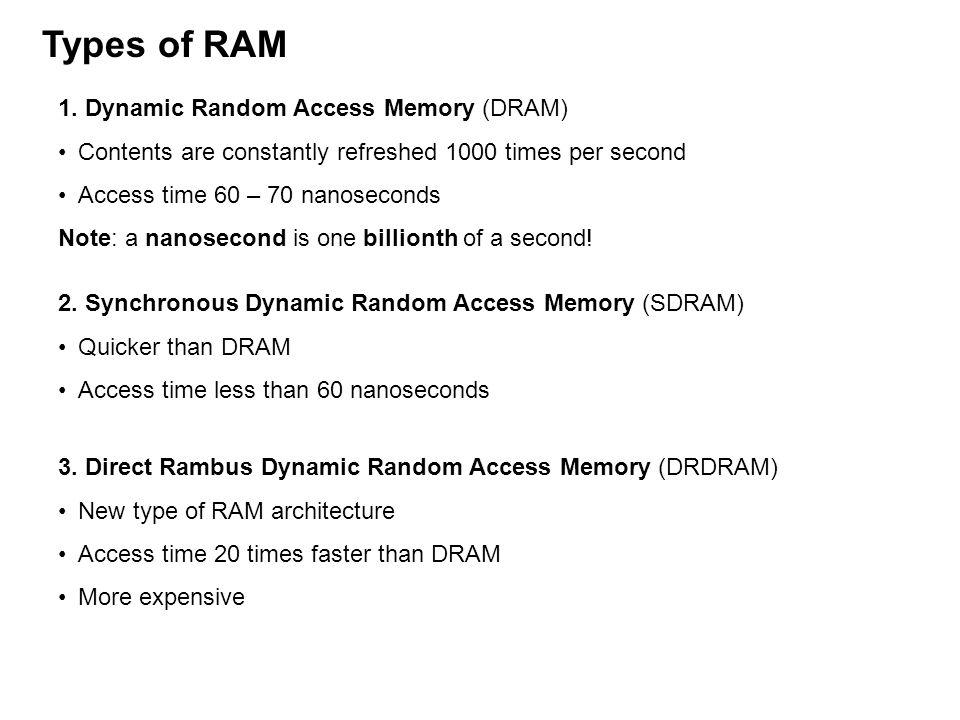 Types of RAM 1.