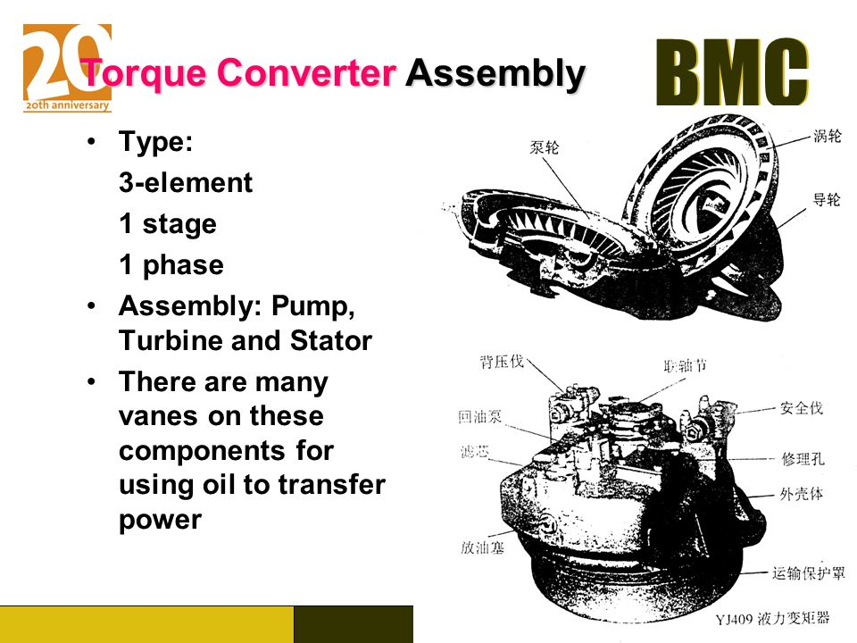 BMC www.Broad-Machinery.com BMC Type: 3-element 1 stage 1 phase Assembly: Pump, Turbine and Stator There are many vanes on these components for using oil to transfer power Torque Converter Assembly