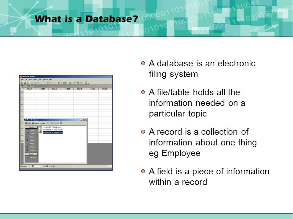 A database is an electronic filing system A file/table holds all the information needed on a particular topic A record is a collection of information about one thing eg Employee A field is a piece of information within a record