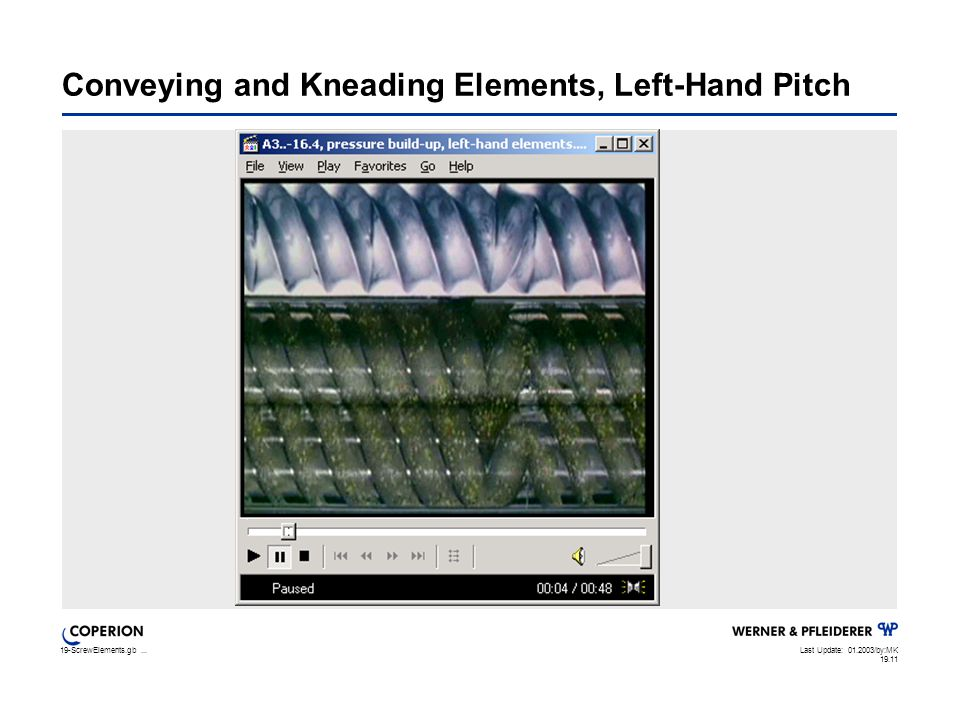 19-ScrewElements.gb...Last Update: 01.2003/by:MK 19.11 Conveying and Kneading Elements, Left-Hand Pitch