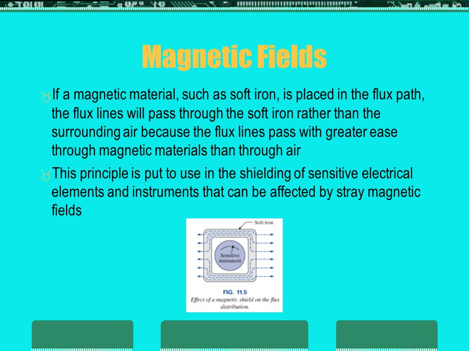 Magnetic Fields The direction of the magnetic flux lines can be found by placing the thumb of the right hand in the direction of conventional current flow and noting the direction of the fingers (commonly called the right hand rule )
