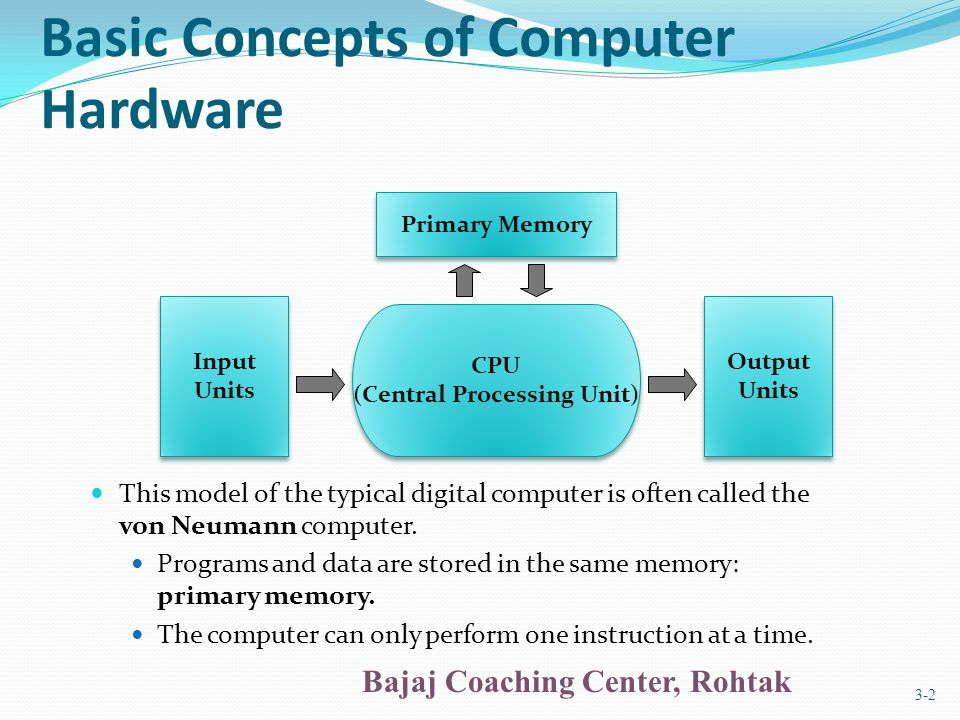 Basic Concepts of Computer Hardware Input/Output (I/O): Refers to the process of getting information into and out of the computer.