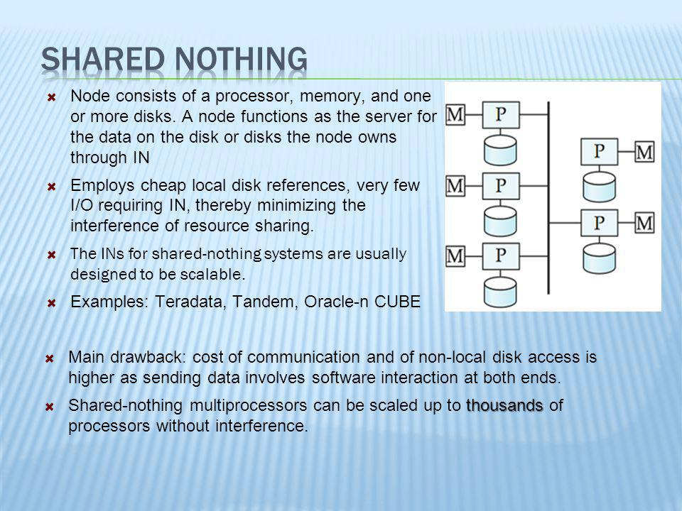 Node consists of a processor, memory, and one or more disks. A node functions as the server for the data on the disk or disks the node owns through IN