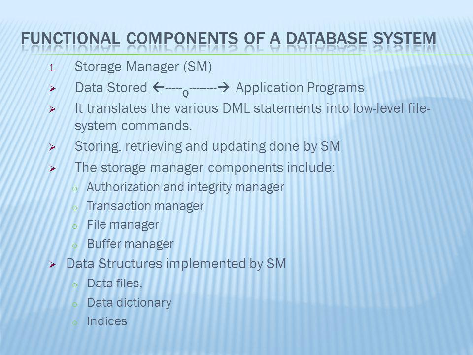 1. Storage Manager (SM) Data Stored ----- Q -------- Application Programs It translates the various DML statements into low-level file- system command