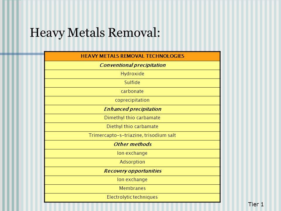 Heavy Metals Removal: Tier 1 HEAVY METALS REMOVAL TECHNOLOGIES Conventional precipitation Hydroxide Sulfide carbonate coprecipitation Enhanced precipi