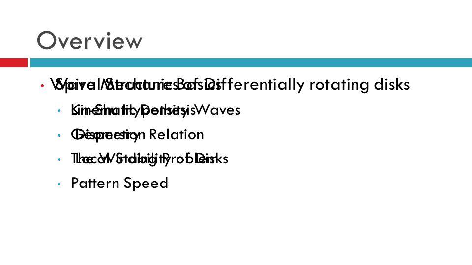 Spiral Structure: Basics I