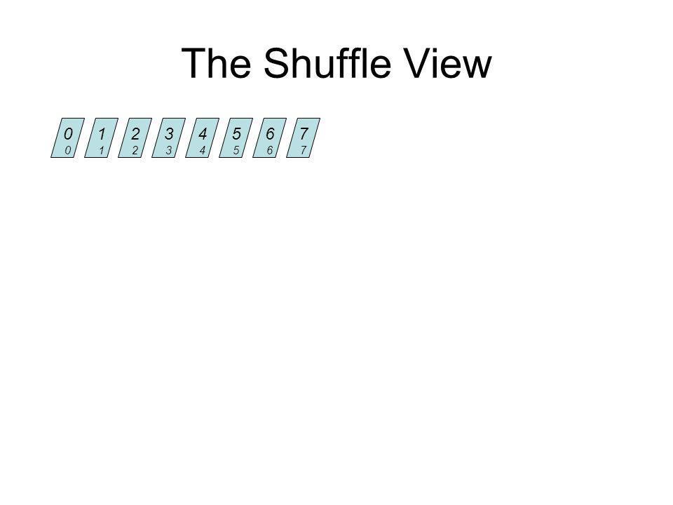The Shuffle View 0000 1111 2222 3333 4444 5555 6666 7777