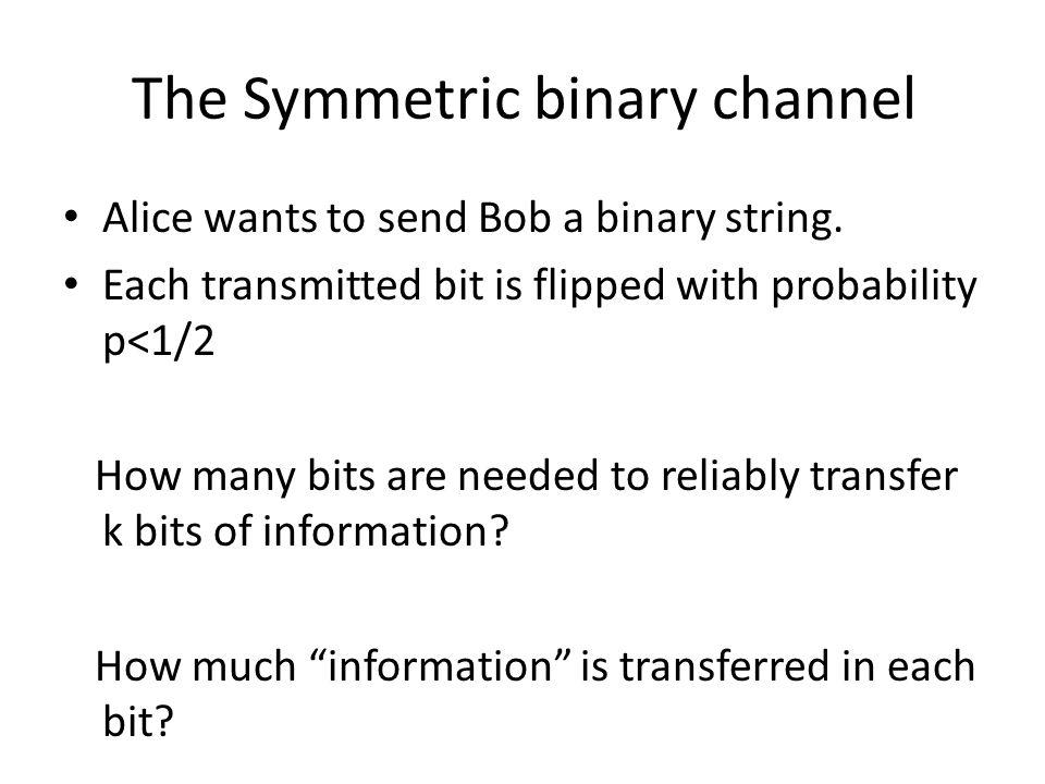 The Symmetric binary channel Alice wants to send Bob a binary string. Each transmitted bit is flipped with probability p<1/2 How many bits are needed