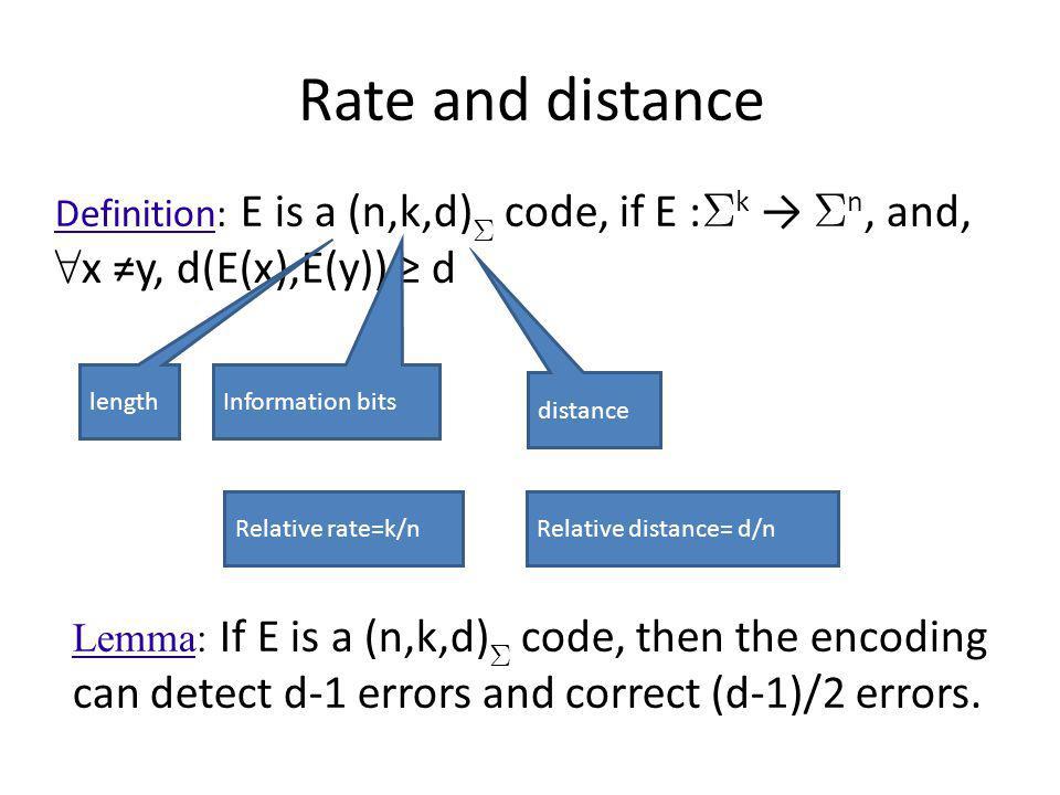 GR - Folded RS F q a field.g generates F q *.