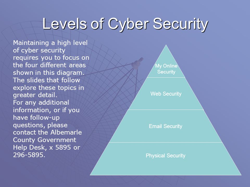 Levels of Cyber Security My Online Security Maintaining a high level of cyber security requires you to focus on the four different areas shown in this diagram.