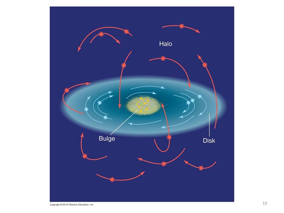 ASTR 101-3, FALL 201019