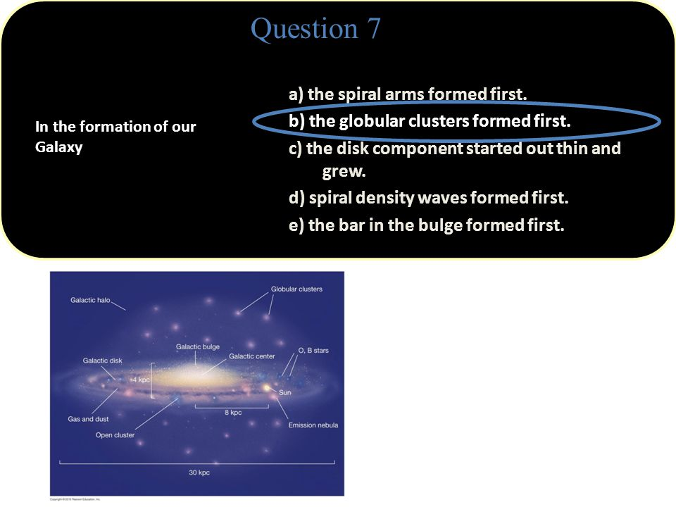 a) the spiral arms formed first. b) the globular clusters formed first.