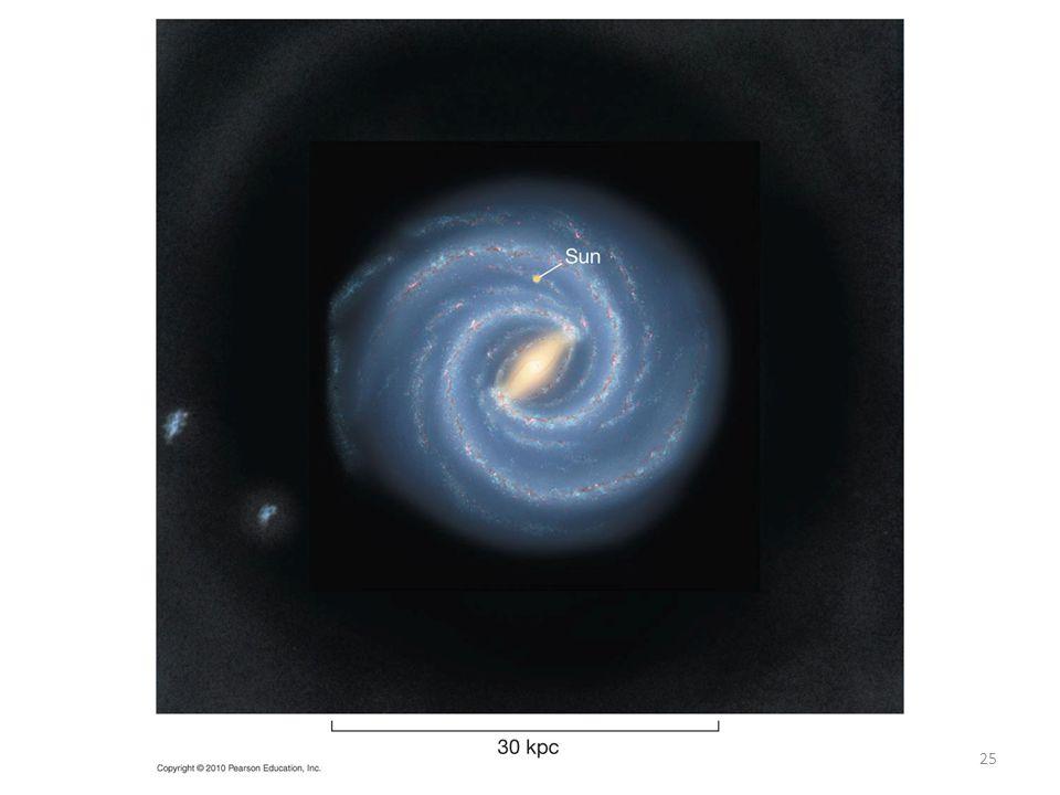 ASTR 101-3, FALL 201025