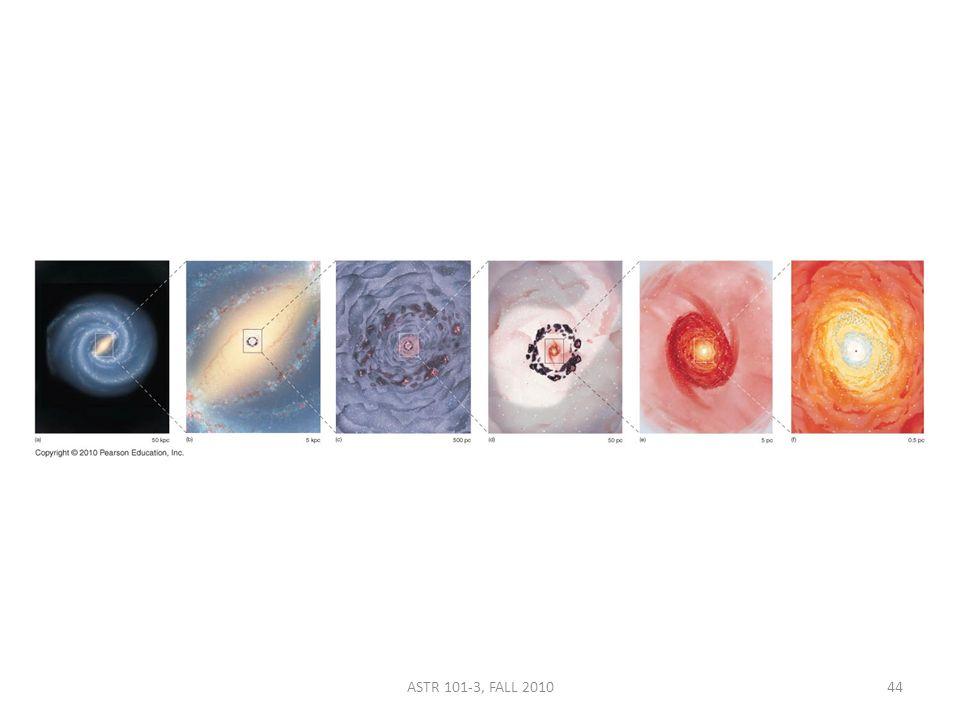 ASTR 101-3, FALL 201044