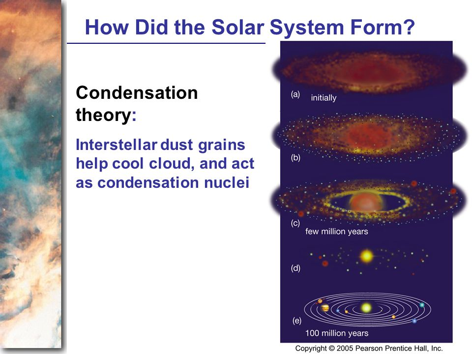 How Did the Solar System Form? Condensation theory: Interstellar dust grains help cool cloud, and act as condensation nuclei