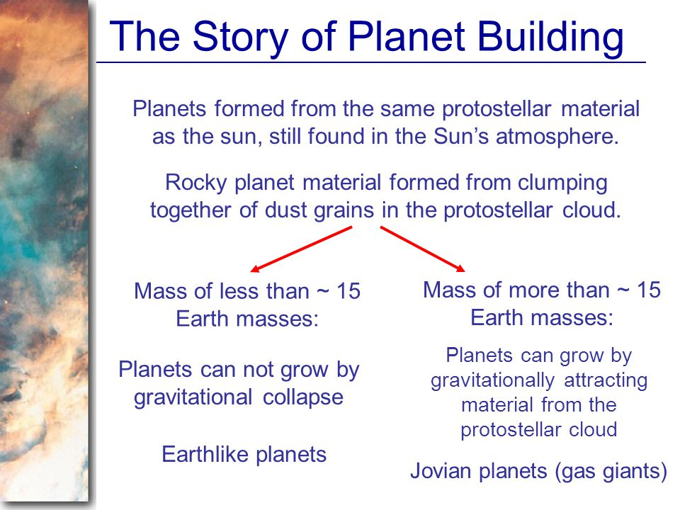 The Story of Planet Building Planets formed from the same protostellar material as the sun, still found in the Suns atmosphere. Rocky planet material