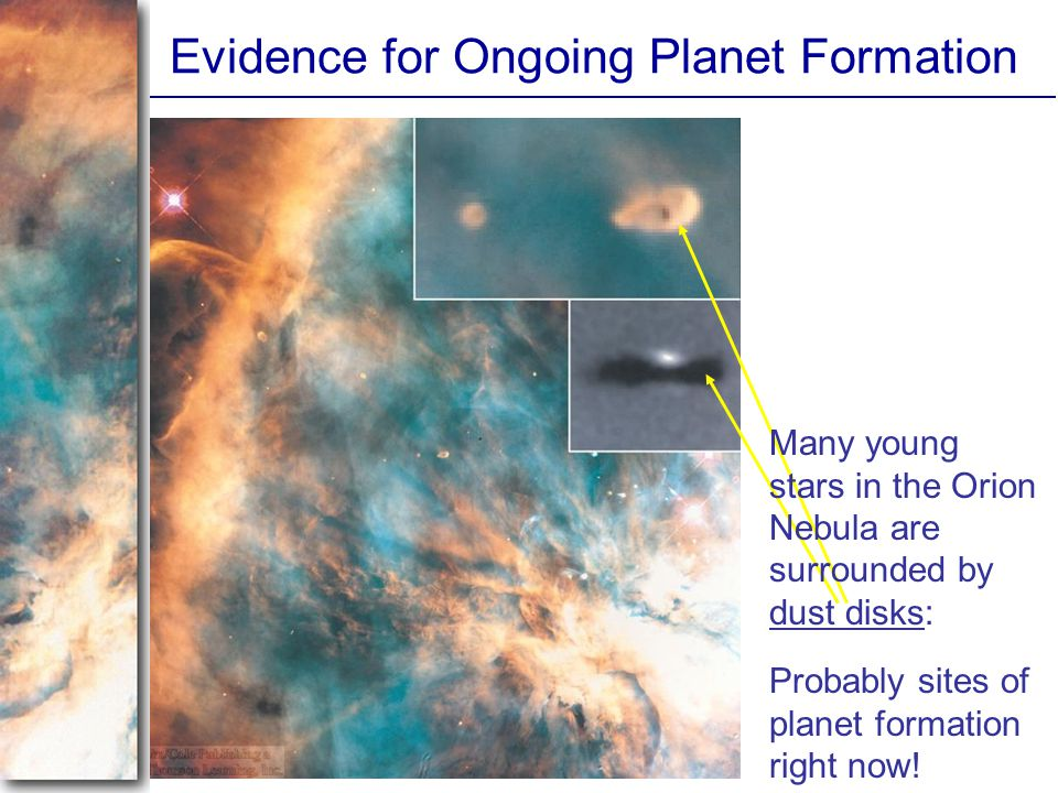 Evidence for Ongoing Planet Formation Many young stars in the Orion Nebula are surrounded by dust disks: Probably sites of planet formation right now!