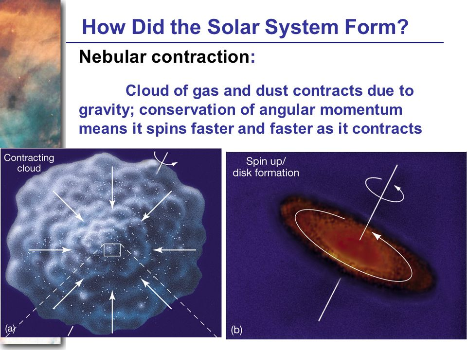 How Did the Solar System Form.
