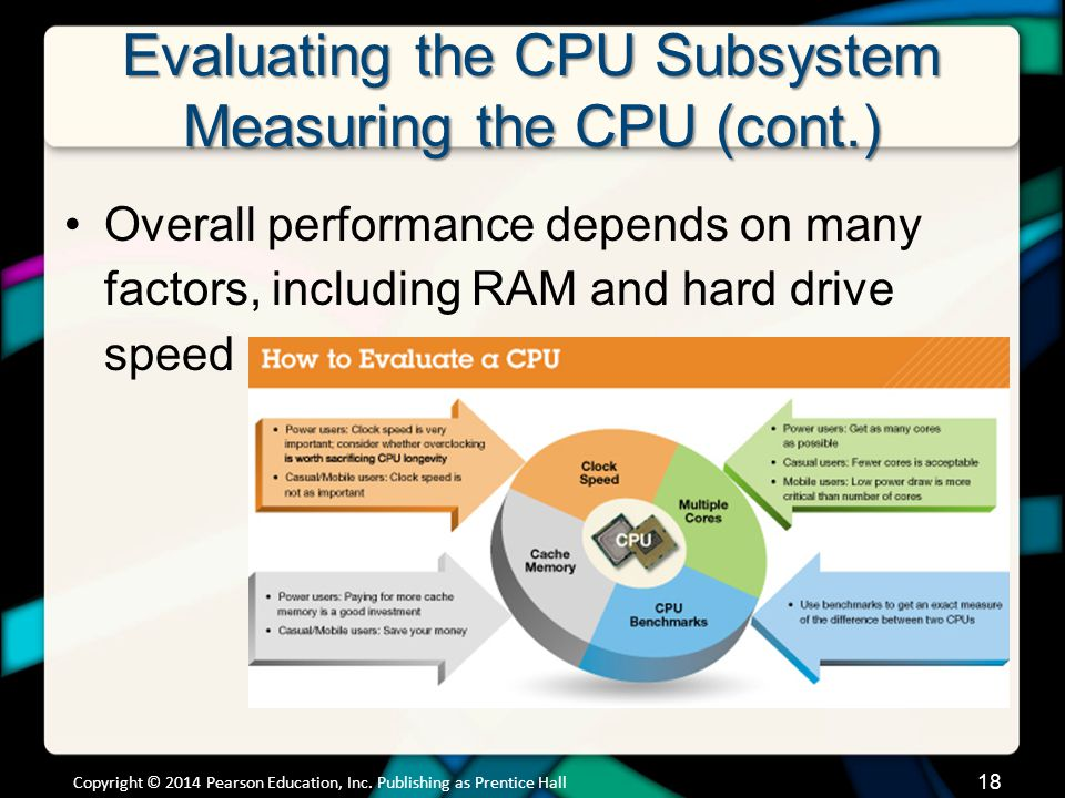 Evaluating the CPU Subsystem Measuring the CPU (cont.) Overall performance depends on many factors, including RAM and hard drive speed Copyright © 201