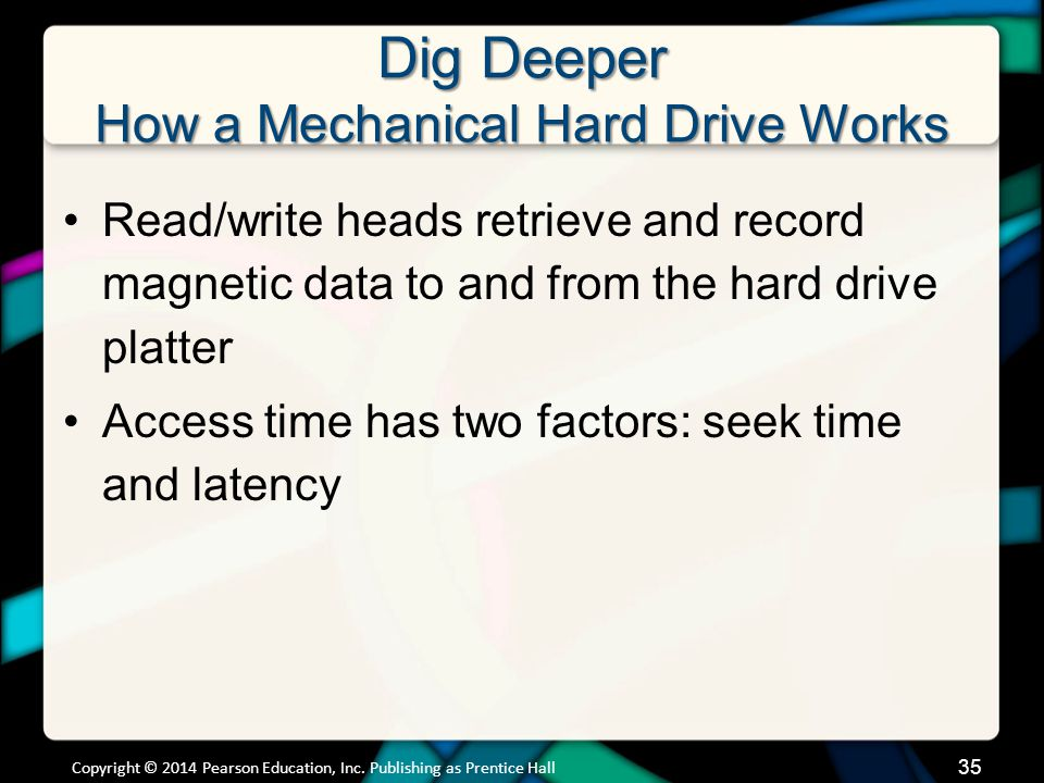 Dig Deeper How a Mechanical Hard Drive Works Read/write heads retrieve and record magnetic data to and from the hard drive platter Access time has two