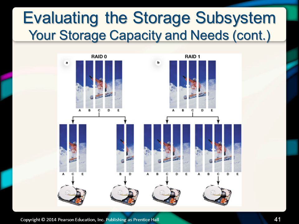 Evaluating the Storage Subsystem Your Storage Capacity and Needs (cont.) Copyright © 2014 Pearson Education, Inc. Publishing as Prentice Hall 41