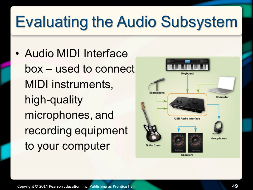 Evaluating the Audio Subsystem Audio MIDI Interface box – used to connect MIDI instruments, high-quality microphones, and recording equipment to your
