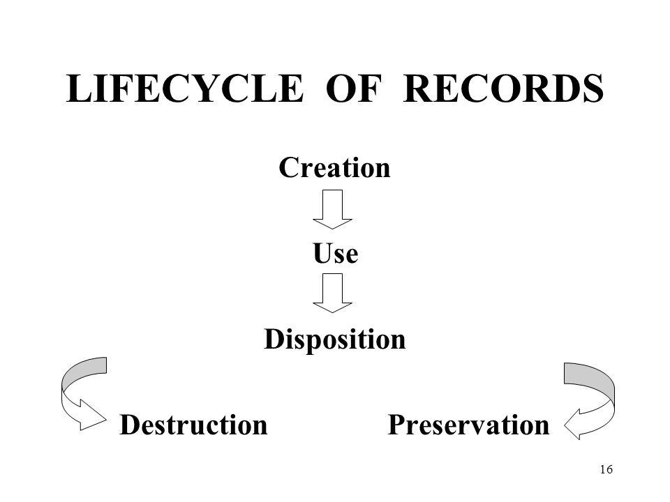 16 LIFECYCLE OF RECORDS Creation Use Disposition DestructionPreservation