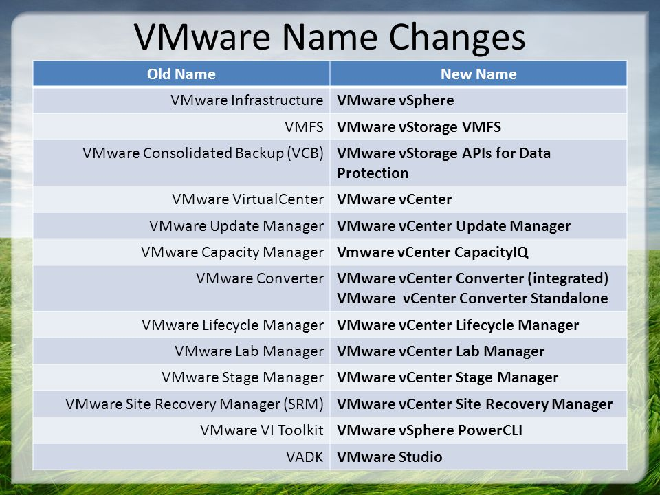 VMware Name Changes Old NameNew Name VMware InfrastructureVMware vSphere VMFSVMware vStorage VMFS VMware Consolidated Backup (VCB)VMware vStorage APIs for Data Protection VMware VirtualCenterVMware vCenter VMware Update ManagerVMware vCenter Update Manager VMware Capacity ManagerVmware vCenter CapacityIQ VMware ConverterVMware vCenter Converter (integrated) VMware vCenter Converter Standalone VMware Lifecycle ManagerVMware vCenter Lifecycle Manager VMware Lab ManagerVMware vCenter Lab Manager VMware Stage ManagerVMware vCenter Stage Manager VMware Site Recovery Manager (SRM)VMware vCenter Site Recovery Manager VMware VI ToolkitVMware vSphere PowerCLI VADKVMware Studio