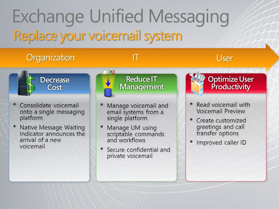 Read voicemail with Voicemail Preview Create customized greetings and call transfer options Improved caller ID Read voicemail with Voicemail Preview C