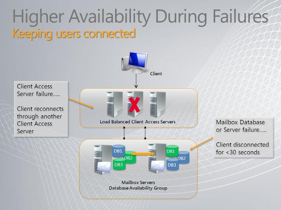 Mailbox Database or Server failure….. Client disconnected for <30 seconds Mailbox Database or Server failure….. Client disconnected for <30 seconds Ke