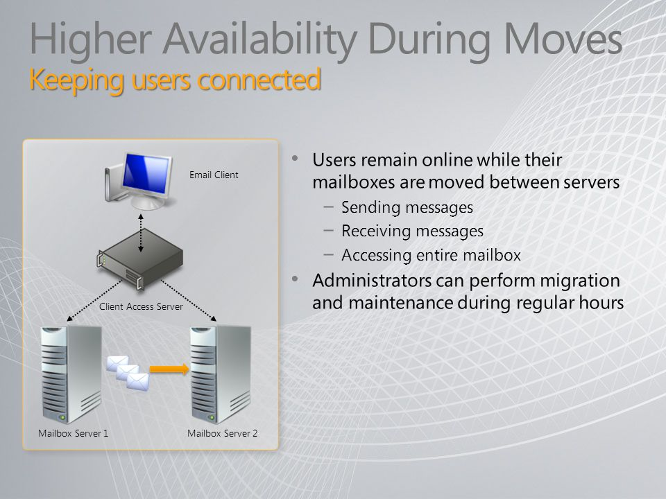 Email Client Mailbox Server 1Mailbox Server 2 Client Access Server Keeping users connected Higher Availability During Moves Keeping users connected