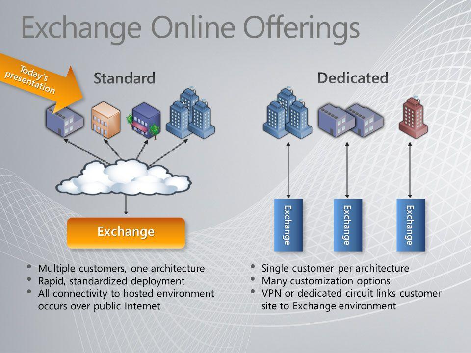 Exchange Online Offerings