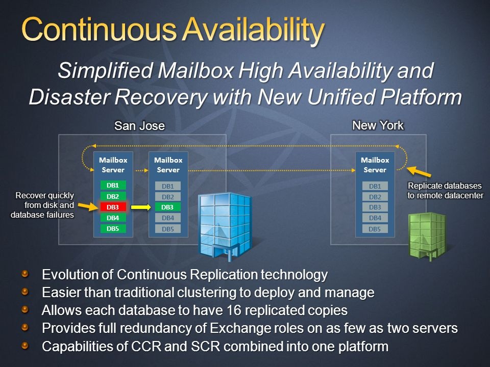 Mailbox Server Evolution of Continuous Replication technology Easier than traditional clustering to deploy and manage Allows each database to have 16 replicated copies Provides full redundancy of Exchange roles on as few as two servers Capabilities of CCR and SCR combined into one platform Simplified Mailbox High Availability and Disaster Recovery with New Unified Platform DB1 DB3 DB2 DB4 DB5 Mailbox Server DB1 DB2 DB4 DB5 DB3 Mailbox Server DB1 DB2 DB4 DB5 DB3