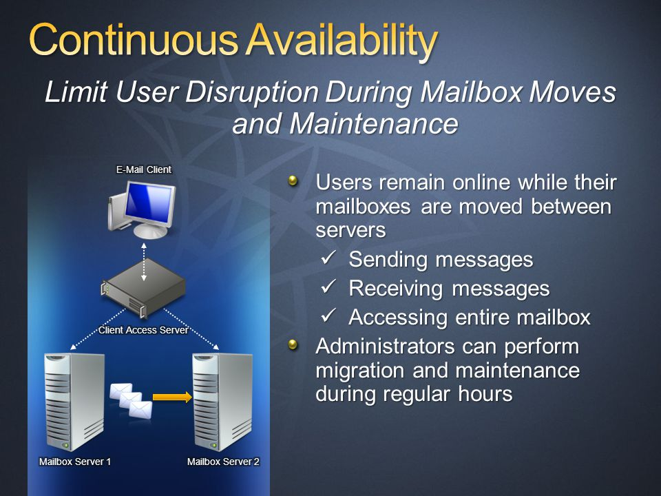 Limit User Disruption During Mailbox Moves and Maintenance Users remain online while their mailboxes are moved between servers Sending messages Sending messages Receiving messages Receiving messages Accessing entire mailbox Accessing entire mailbox Administrators can perform migration and maintenance during regular hours