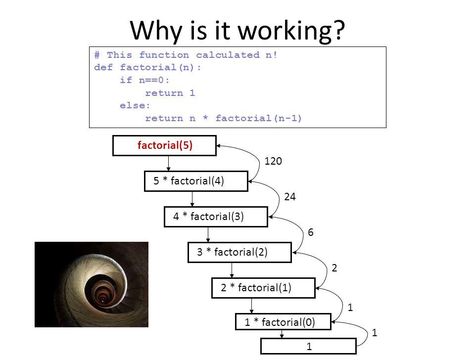Why is it working? # This function calculated n! def factorial(n): if n==0: return 1 else: return n * factorial(n-1) factorial(5) 5 * factorial(4) 4 *