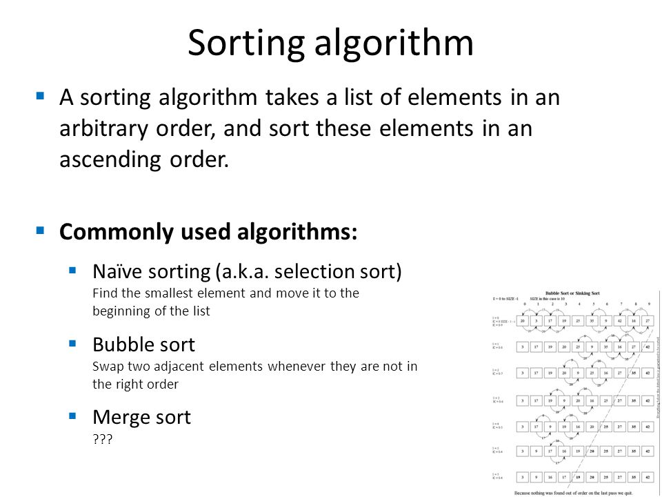 Sorting algorithm A sorting algorithm takes a list of elements in an arbitrary order, and sort these elements in an ascending order. Commonly used alg