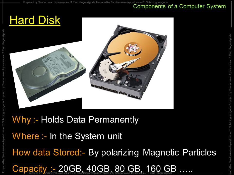 Components of a Computer System Hard Disk Why :- Holds Data Permanently Where :- In the System unit How data Stored:- By polarizing Magnetic Particles Capacity :- 20GB, 40GB, 80 GB, 160 GB …..