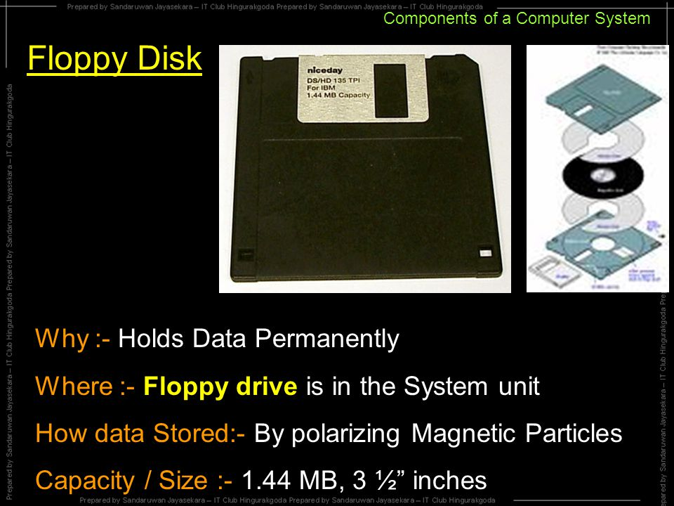 Components of a Computer System Floppy Disk Why :- Holds Data Permanently Where :- Floppy drive is in the System unit How data Stored:- By polarizing Magnetic Particles Capacity / Size :- 1.44 MB, 3 ½ inches