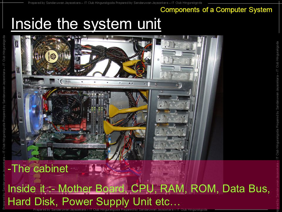 Components of a Computer System Inside the system unit -T-The cabinet Inside it :- Mother Board, CPU, RAM, ROM, Data Bus, Hard Disk, Power Supply Unit etc…
