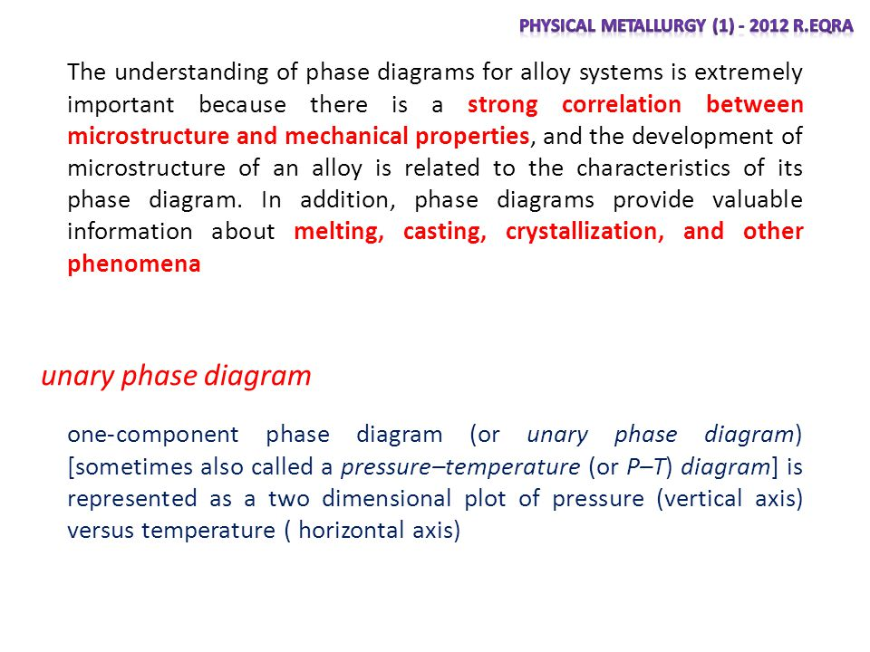 The understanding of phase diagrams for alloy systems is extremely important because there is a strong correlation between microstructure and mechanical properties, and the development of microstructure of an alloy is related to the characteristics of its phase diagram.