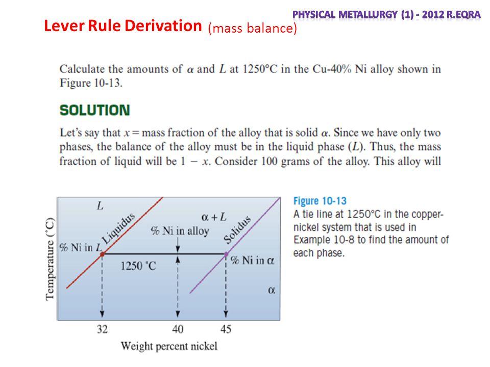 Lever Rule Derivation (mass balance)