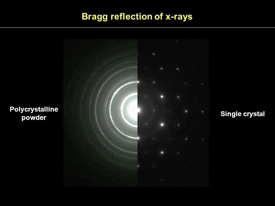 Single crystal Polycrystalline powder Bragg reflection of x-rays